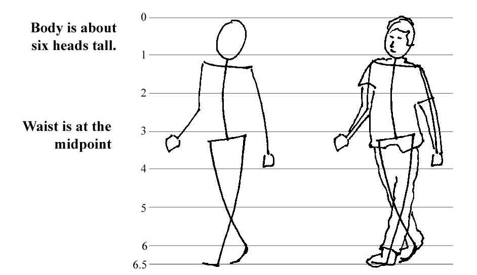 figure-walkig
